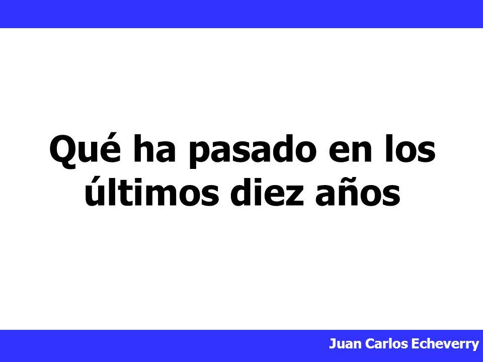 Juan Carlos Echeverry Qué ha pasado en los últimos diez años