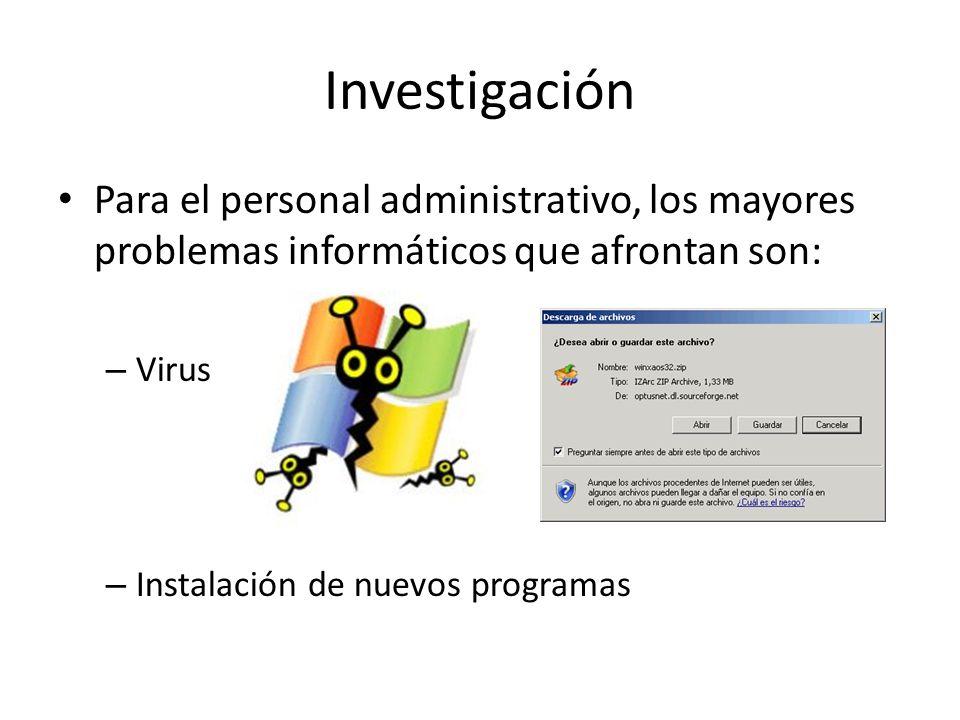 Investigación Para el personal administrativo, los mayores problemas informáticos que afrontan son: – Virus – Instalación de nuevos programas