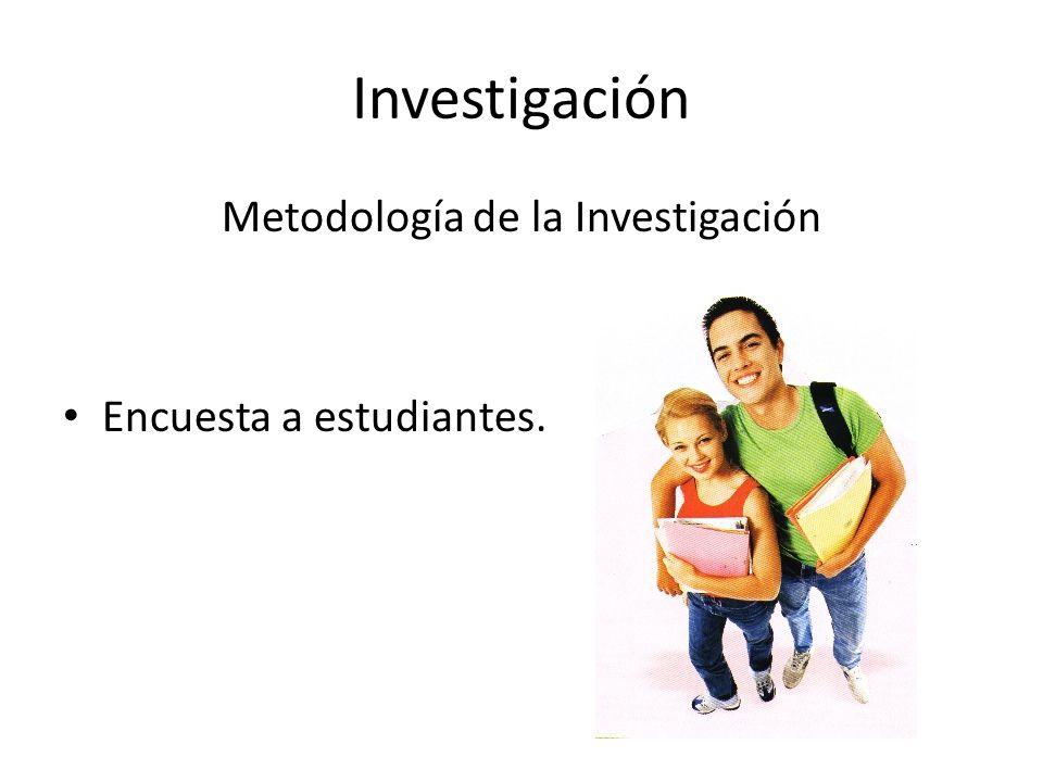 Investigación Metodología de la Investigación Encuesta a estudiantes.