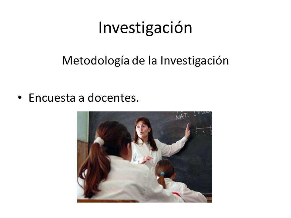 Investigación Metodología de la Investigación Encuesta a docentes.