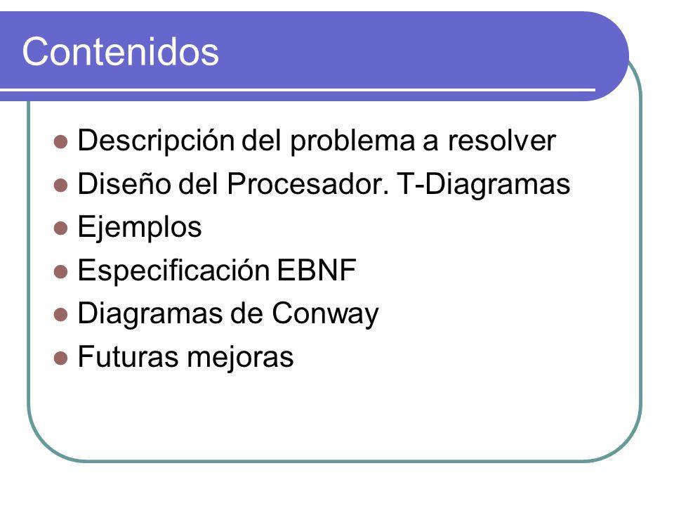 Especificación EBNF (I) SYNTAX ::= DECL GRAPHS_SET GRAPHS_SET ::= GRAPH {GRAPH} GRAPH ::= graph ID { BODY } BODY ::= (DECL ARCS | OPS_GEN) [OPS] DECL ::= {DECL_NODES | DECL_EDGES} DECL_NODES ::= node ID { , ID} ; DECL_EDGES ::= edge ID [ ( INT ) ] { , ID [ ( INT ) ]} ; ARCS ::= ARC {ARC} ARC ::= ID = ID CONNECTOR ID ; CONNECTOR ::= - | ->