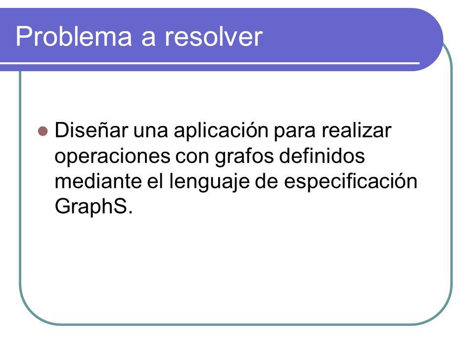 Especificación EBNF (II) OPS_GEN ::= OP_GEN OP_GEN::= OP5 OPS ::= {OP} OP ::= op (OP1 | OP2) ; OP1 ::= OPN1 ( ID ) OPN1 ::= minimumSpanningTree OP2 ::= OPN2 ( ID , ID ) OPN2 ::= shortestPath OP5 ::= OPN5 ( ID , ID , ID , ID , ID ) OPN5 ::= union