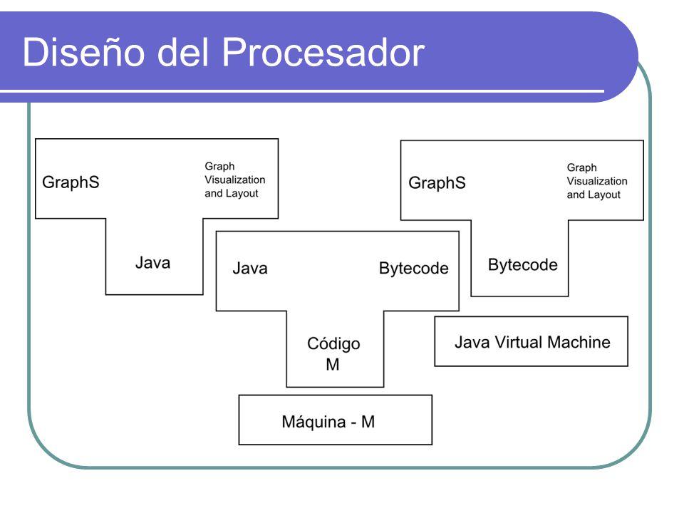 Diseño del Procesador