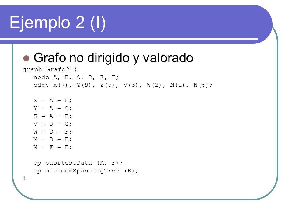 Ejemplo 2 (II)