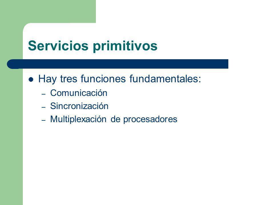 Servicios primitivos Hay tres funciones fundamentales: – Comunicación – Sincronización – Multiplexación de procesadores