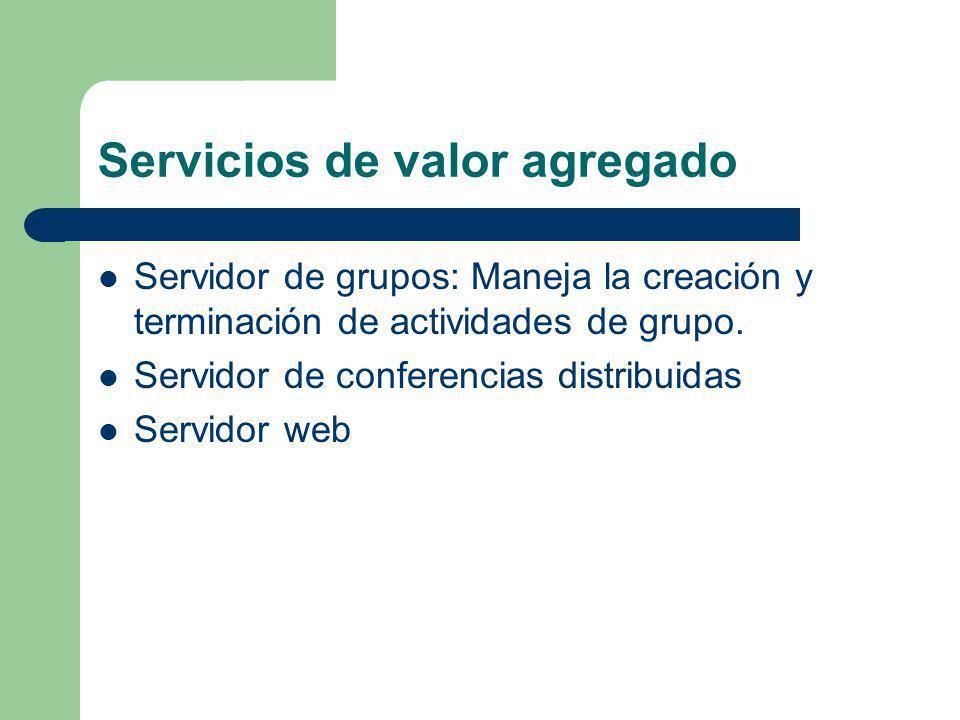 Servicios de valor agregado Servidor de grupos: Maneja la creación y terminación de actividades de grupo. Servidor de conferencias distribuidas Servid