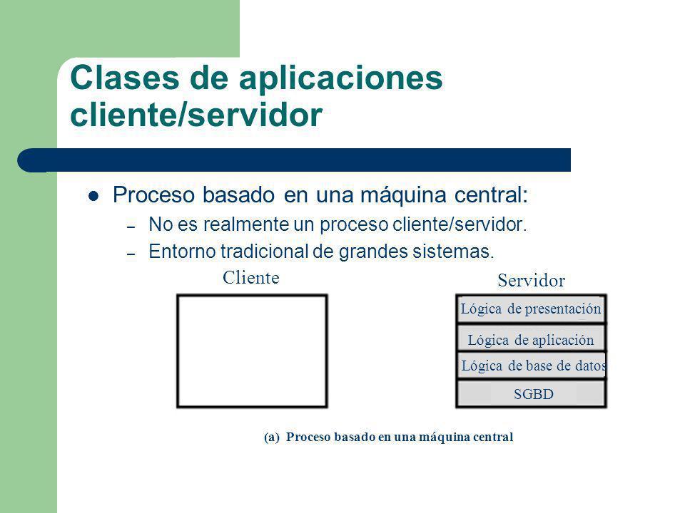 Clases de aplicaciones cliente/servidor Proceso basado en una máquina central: – No es realmente un proceso cliente/servidor. – Entorno tradicional de