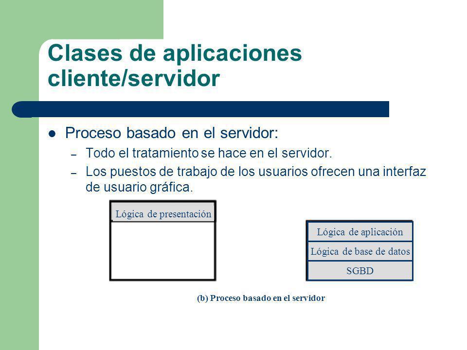 Clases de aplicaciones cliente/servidor Proceso basado en el servidor: – Todo el tratamiento se hace en el servidor. – Los puestos de trabajo de los u