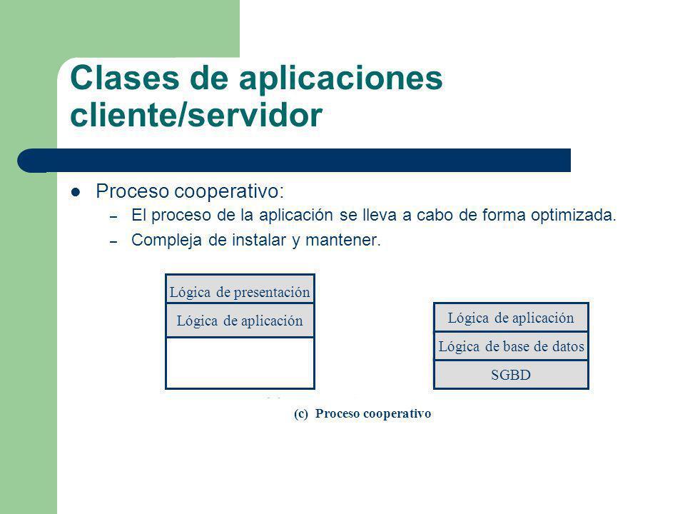 Clases de aplicaciones cliente/servidor Proceso cooperativo: – El proceso de la aplicación se lleva a cabo de forma optimizada. – Compleja de instalar