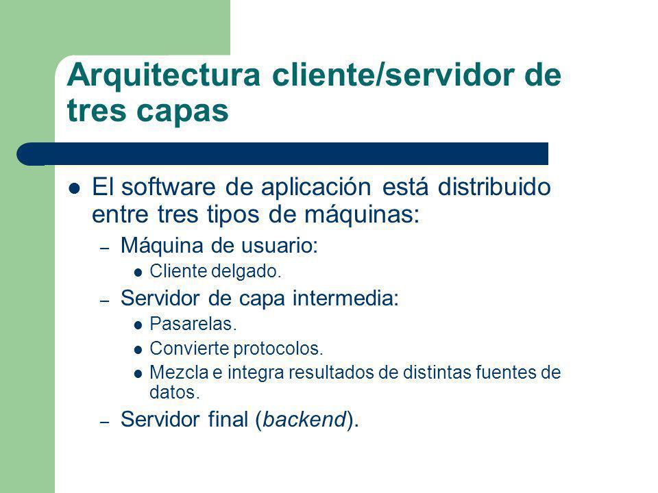 Arquitectura cliente/servidor de tres capas El software de aplicación está distribuido entre tres tipos de máquinas: – Máquina de usuario: Cliente del