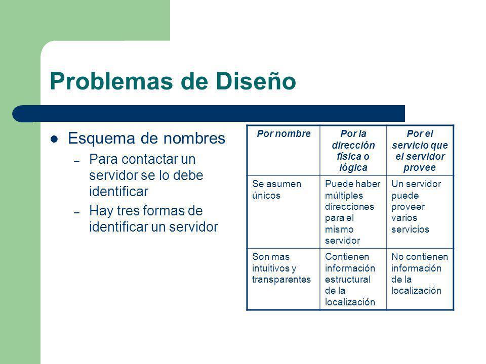 Problemas de Diseño Esquema de nombres – Para contactar un servidor se lo debe identificar – Hay tres formas de identificar un servidor Por nombrePor