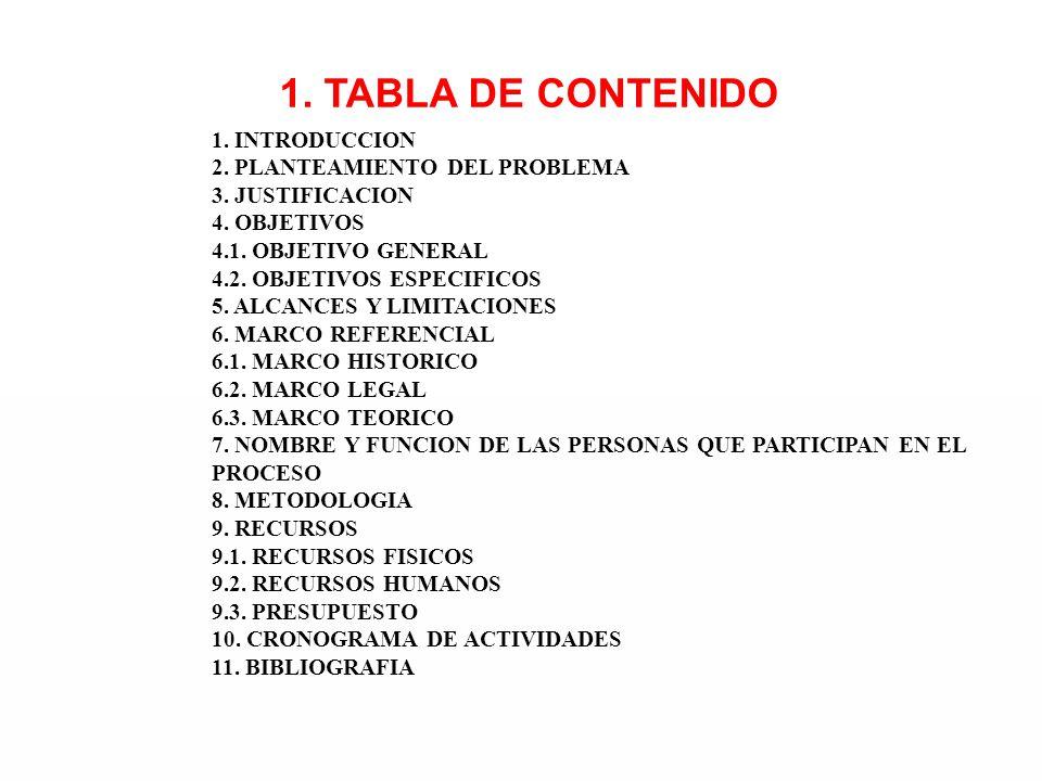 1. TABLA DE CONTENIDO 1. INTRODUCCION 2. PLANTEAMIENTO DEL PROBLEMA 3. JUSTIFICACION 4. OBJETIVOS 4.1. OBJETIVO GENERAL 4.2. OBJETIVOS ESPECIFICOS 5.