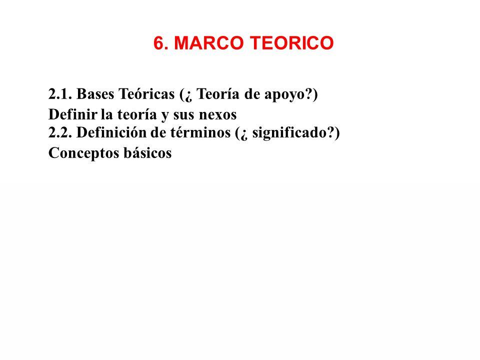 6. MARCO TEORICO 2.1. Bases Teóricas (¿ Teoría de apoyo?) Definir la teoría y sus nexos 2.2. Definición de términos (¿ significado?) Conceptos básicos