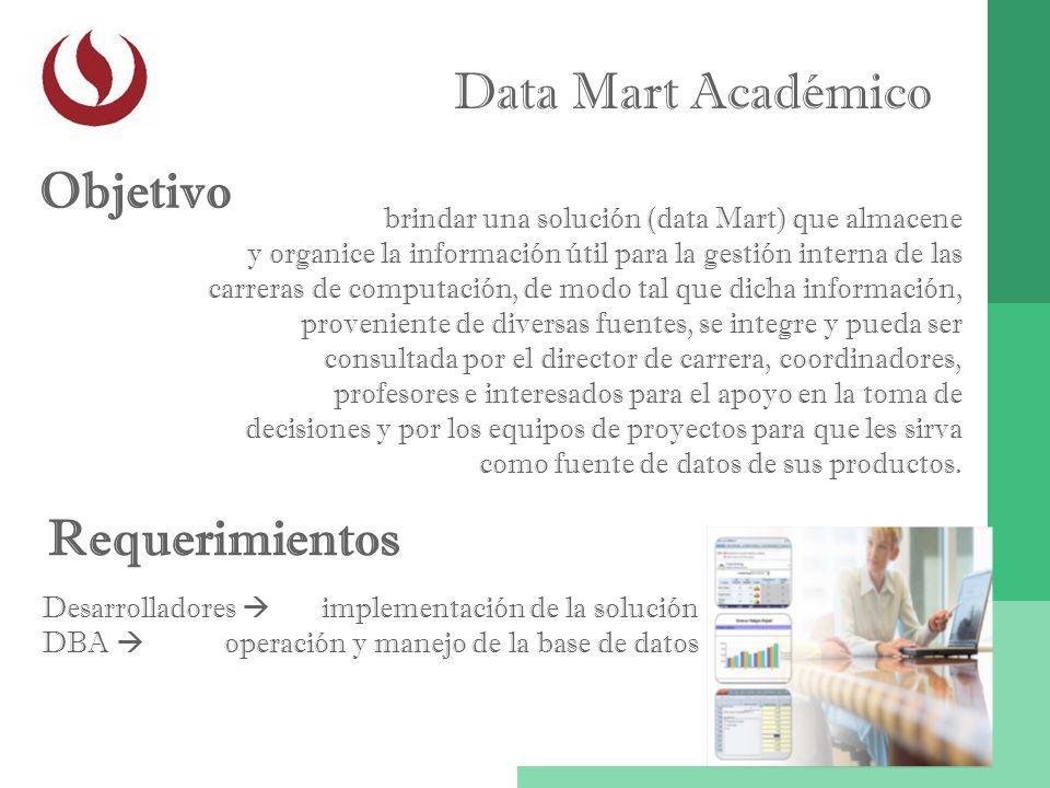 Data Mart Académico Objetivo Requerimientos brindar una solución (data Mart) que almacene y organice la información útil para la gestión interna de la