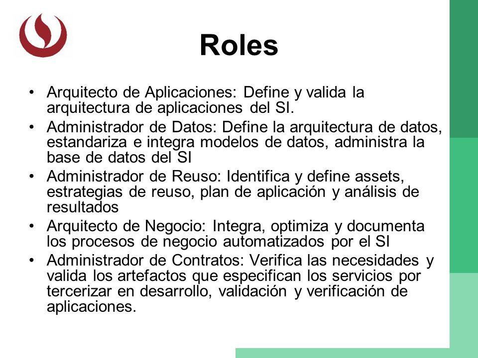 Roles Arquitecto de Aplicaciones: Define y valida la arquitectura de aplicaciones del SI. Administrador de Datos: Define la arquitectura de datos, est