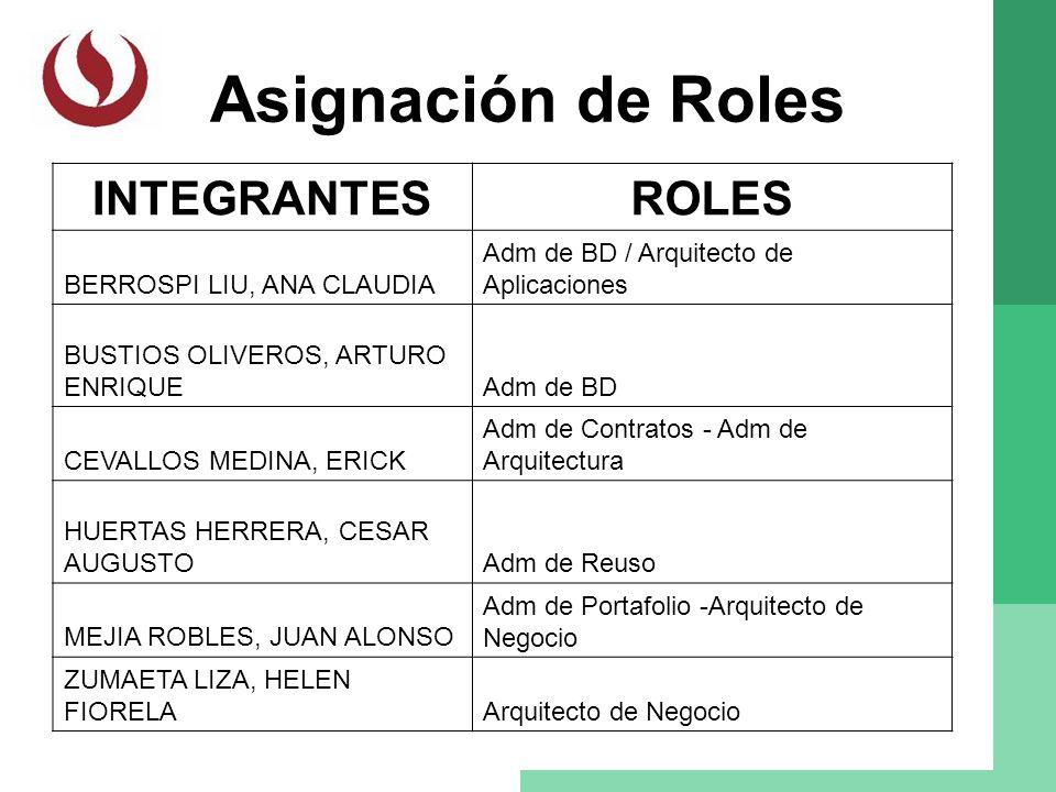 Asignación de Roles INTEGRANTESROLES BERROSPI LIU, ANA CLAUDIA Adm de BD / Arquitecto de Aplicaciones BUSTIOS OLIVEROS, ARTURO ENRIQUEAdm de BD CEVALL