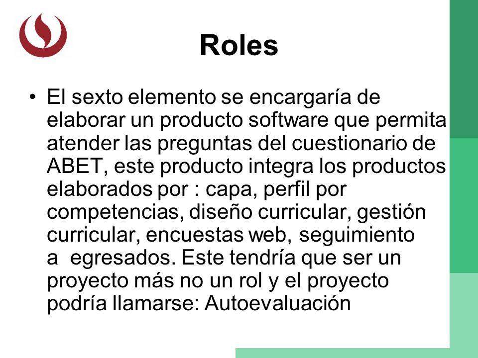 Roles El sexto elemento se encargaría de elaborar un producto software que permita atender las preguntas del cuestionario de ABET, este producto integ