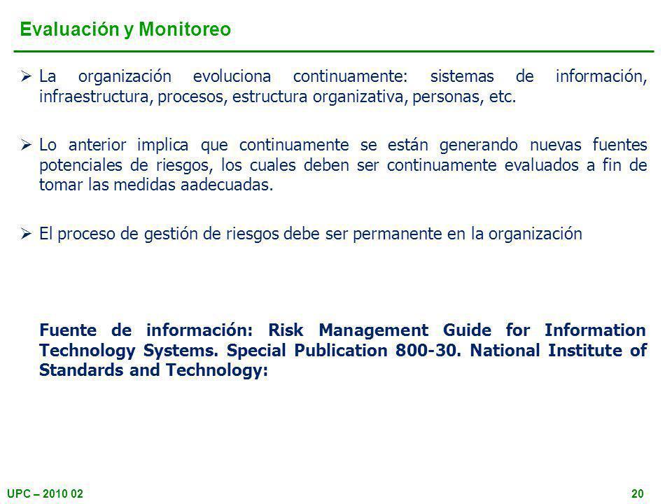 UPC – 2010 0220 Evaluación y Monitoreo La organización evoluciona continuamente: sistemas de información, infraestructura, procesos, estructura organizativa, personas, etc.