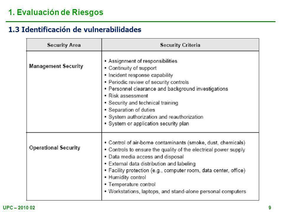 UPC – 2010 0210 1. Evaluación de Riesgos 1.3 Identificación de vulnerabilidades