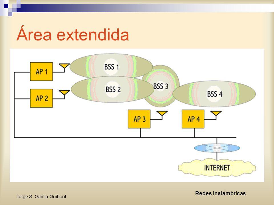 Jorge S. García Guibout Redes Inalámbricas Área extendida