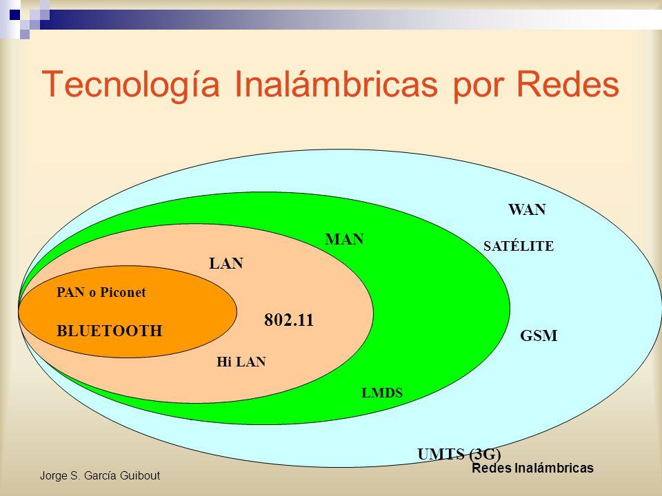 Jorge S. García Guibout Redes Inalámbricas Capa Física Spread Spectrum. Modulación. Multiplexación.