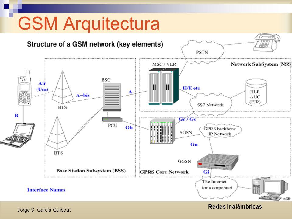 Jorge S. García Guibout Redes Inalámbricas GSM Arquitectura