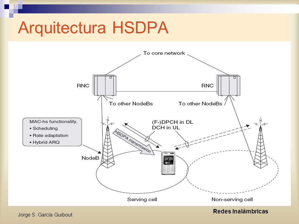 Jorge S. García Guibout Redes Inalámbricas Arquitectura HSDPA
