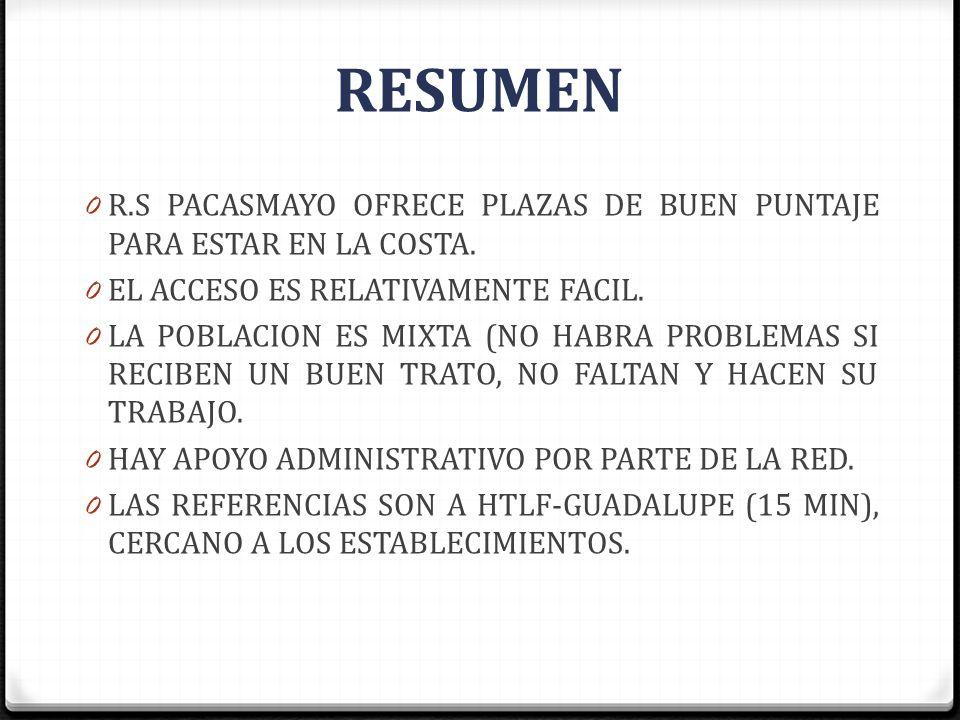 RESUMEN 0 R.S PACASMAYO OFRECE PLAZAS DE BUEN PUNTAJE PARA ESTAR EN LA COSTA. 0 EL ACCESO ES RELATIVAMENTE FACIL. 0 LA POBLACION ES MIXTA (NO HABRA PR