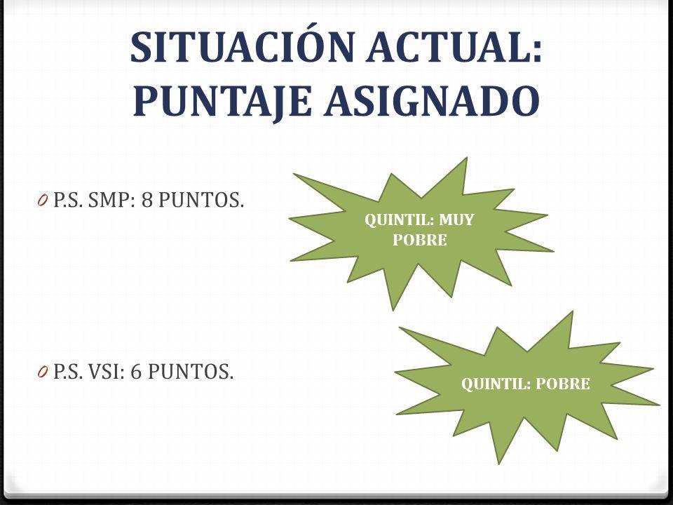 0 P.S. SMP: 8 PUNTOS. SITUACIÓN ACTUAL: PUNTAJE ASIGNADO QUINTIL: MUY POBRE 0 P.S. VSI: 6 PUNTOS. QUINTIL: POBRE