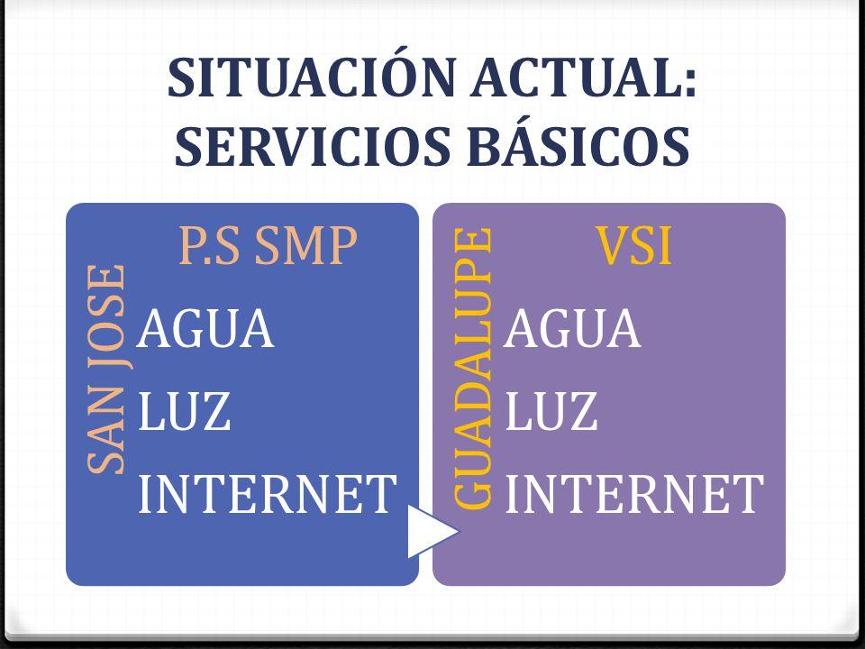 SITUACIÓN ACTUAL: SERVICIOS BÁSICOS SAN JOSE P.S SMP AGUA LUZ INTERNET GUADALUPE VSI AGUA LUZ INTERNET