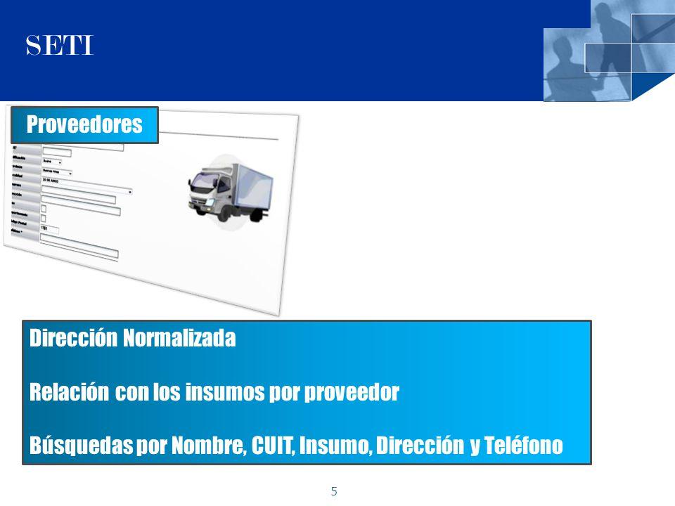 5 SETI Proveedores Dirección Normalizada Relación con los insumos por proveedor Búsquedas por Nombre, CUIT, Insumo, Dirección y Teléfono