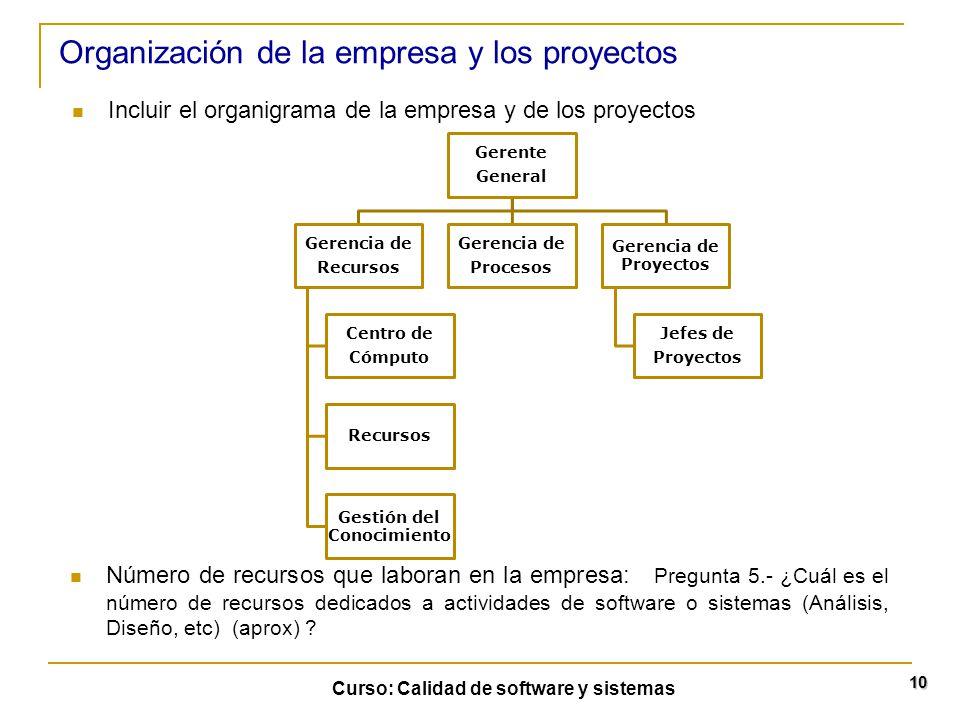 Curso: Calidad de software y sistemas 10 Incluir el organigrama de la empresa y de los proyectos Organización de la empresa y los proyectos Número de