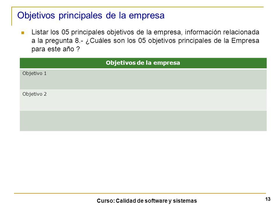 Curso: Calidad de software y sistemas 13 Listar los 05 principales objetivos de la empresa, información relacionada a la pregunta 8.- ¿Cuáles son los