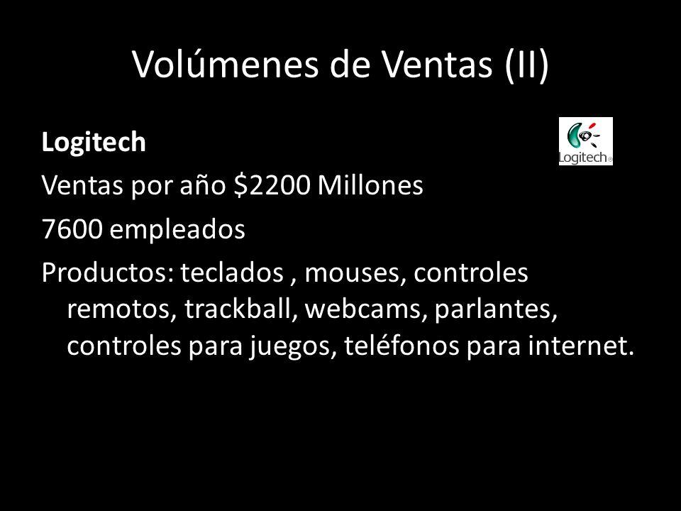 Volúmenes de Ventas (II) Logitech Ventas por año $2200 Millones 7600 empleados Productos: teclados, mouses, controles remotos, trackball, webcams, parlantes, controles para juegos, teléfonos para internet.