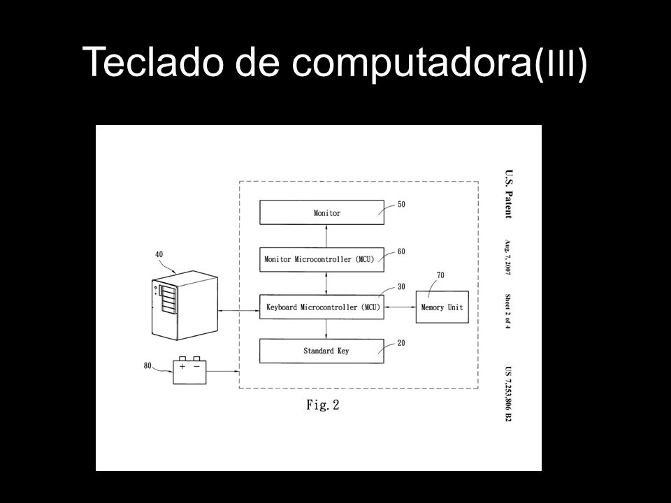 Teclado de computadora (III)