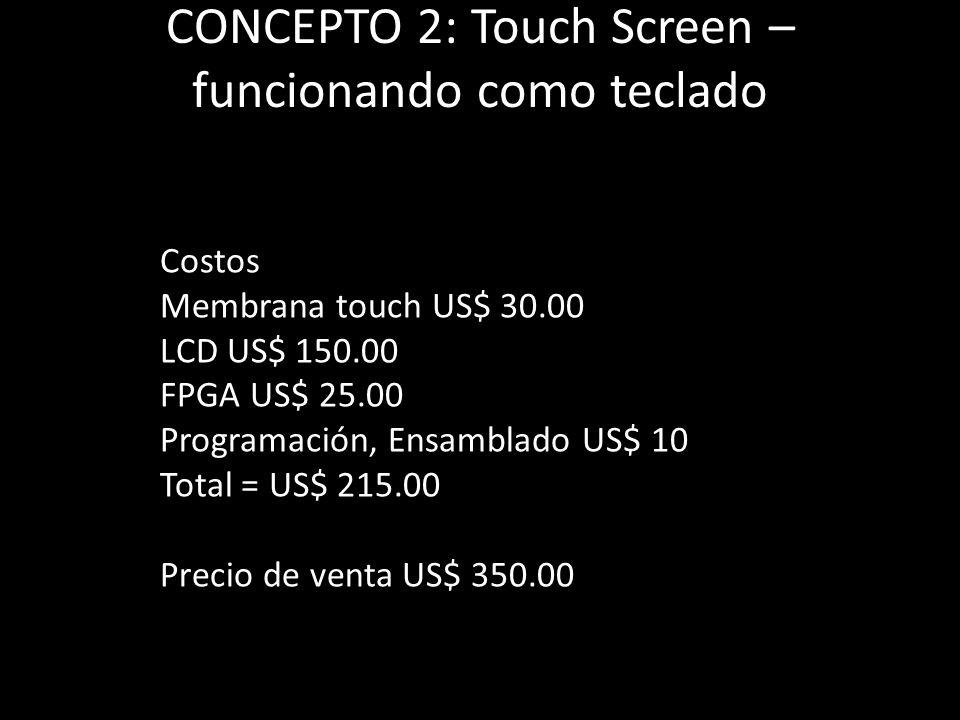 Costos Membrana touch US$ 30.00 LCD US$ 150.00 FPGA US$ 25.00 Programación, Ensamblado US$ 10 Total = US$ 215.00 Precio de venta US$ 350.00