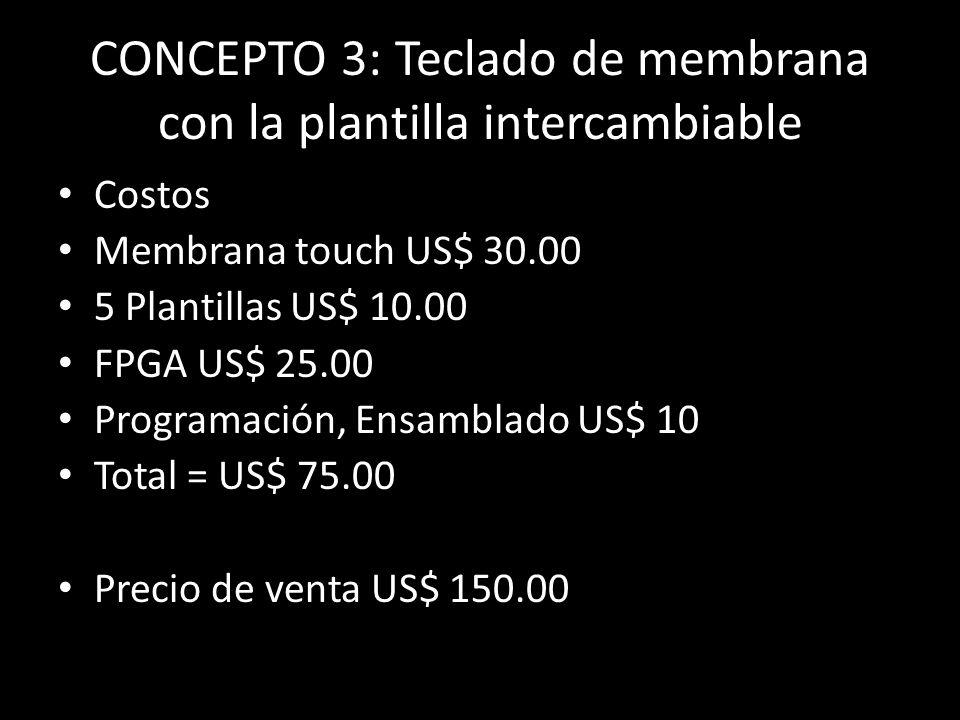 Costos Membrana touch US$ 30.00 5 Plantillas US$ 10.00 FPGA US$ 25.00 Programación, Ensamblado US$ 10 Total = US$ 75.00 Precio de venta US$ 150.00 CONCEPTO 3: Teclado de membrana con la plantilla intercambiable
