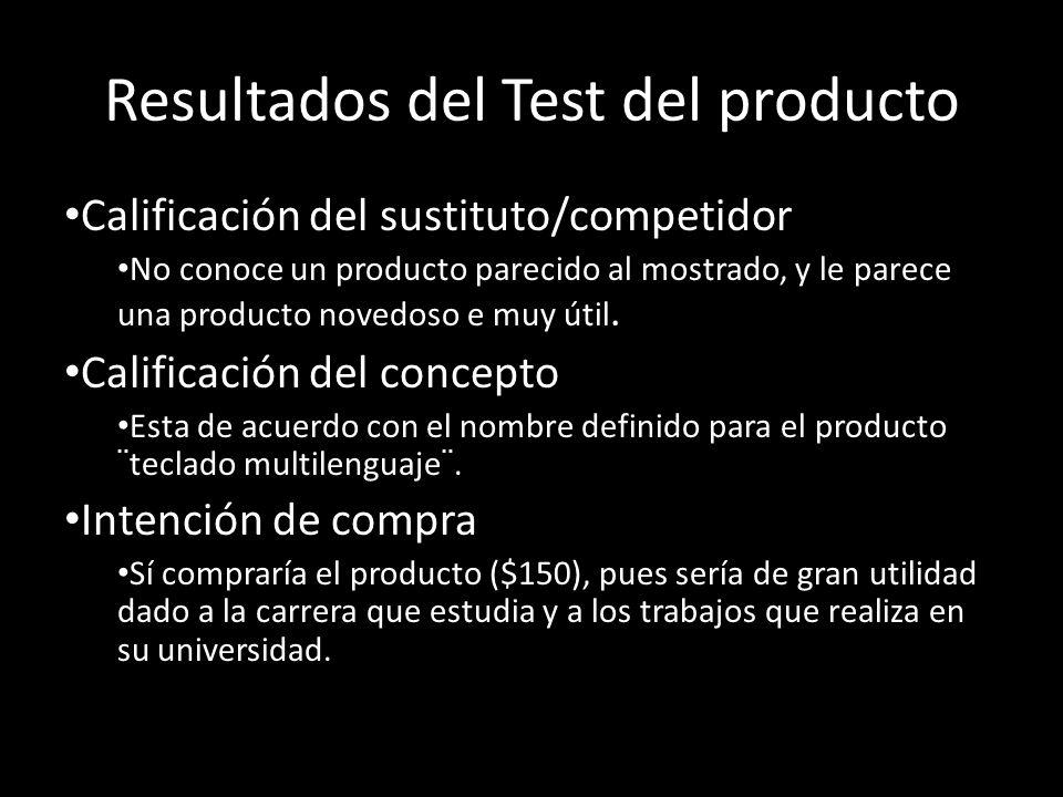 Resultados del Test del producto Calificación del sustituto/competidor No conoce un producto parecido al mostrado, y le parece una producto novedoso e muy útil.