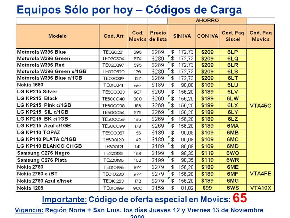 Equipos Sólo por hoy – Códigos de Carga AHORRO Importante: Código de oferta especial en Movics: 65 Vigencia: Región Norte + San Luis, los días Jueves