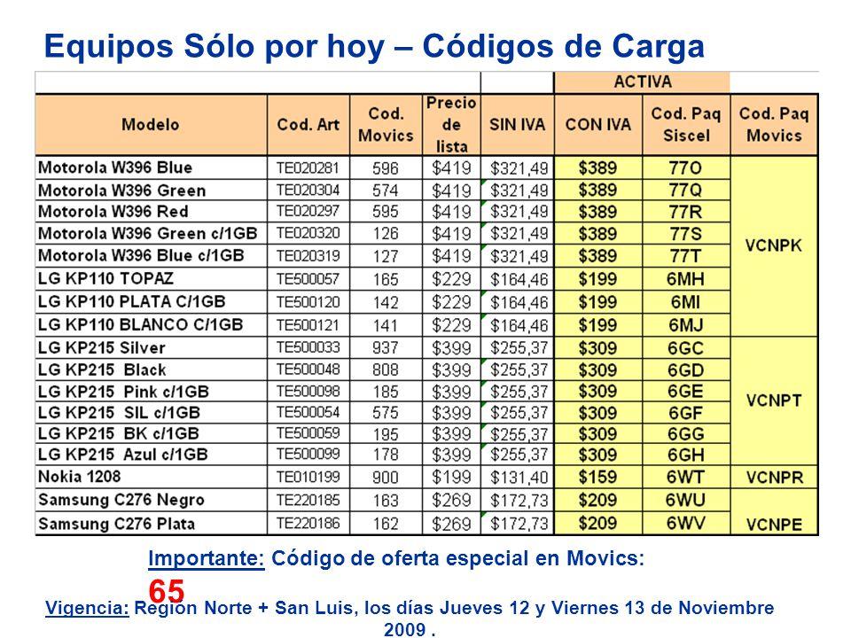 Equipos Sólo por hoy – Códigos de Carga ACTIVA Importante: Código de oferta especial en Movics: 65 Vigencia: Región Norte + San Luis, los días Jueves