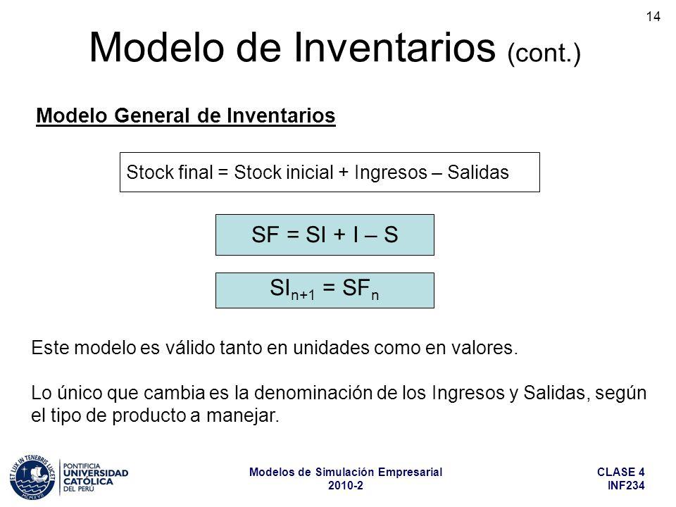 CLASE 4 INF234 Modelos de Simulación Empresarial 2010-2 14 Modelo General de Inventarios SF = SI + I – S SI n+1 = SF n Este modelo es válido tanto en