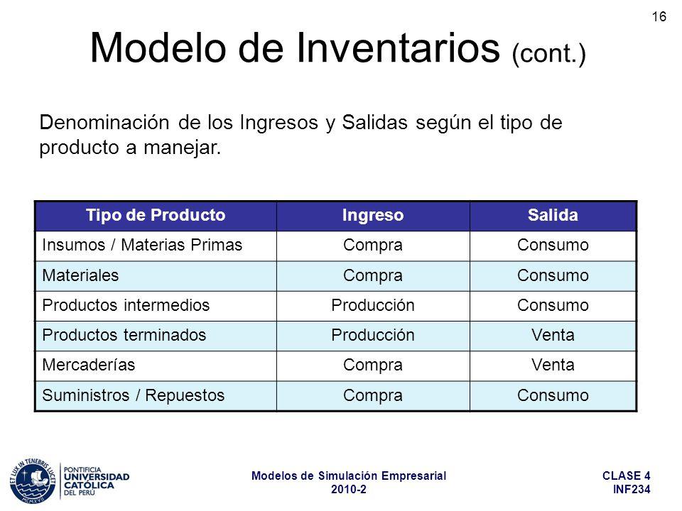 CLASE 4 INF234 Modelos de Simulación Empresarial 2010-2 16 Tipo de ProductoIngresoSalida Insumos / Materias PrimasCompraConsumo MaterialesCompraConsum