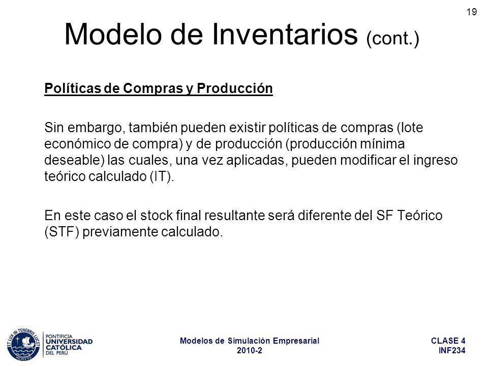 CLASE 4 INF234 Modelos de Simulación Empresarial 2010-2 19 Políticas de Compras y Producción Sin embargo, también pueden existir políticas de compras