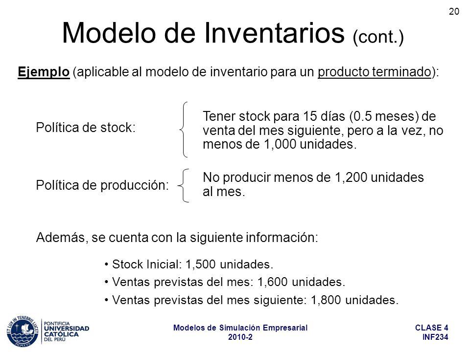 CLASE 4 INF234 Modelos de Simulación Empresarial 2010-2 20 Ejemplo (aplicable al modelo de inventario para un producto terminado): Stock Inicial: 1,50