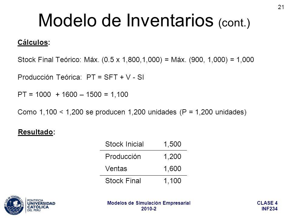 CLASE 4 INF234 Modelos de Simulación Empresarial 2010-2 21 Cálculos: Stock Final Teórico: Máx. (0.5 x 1,800,1,000) = Máx. (900, 1,000) = 1,000 Producc