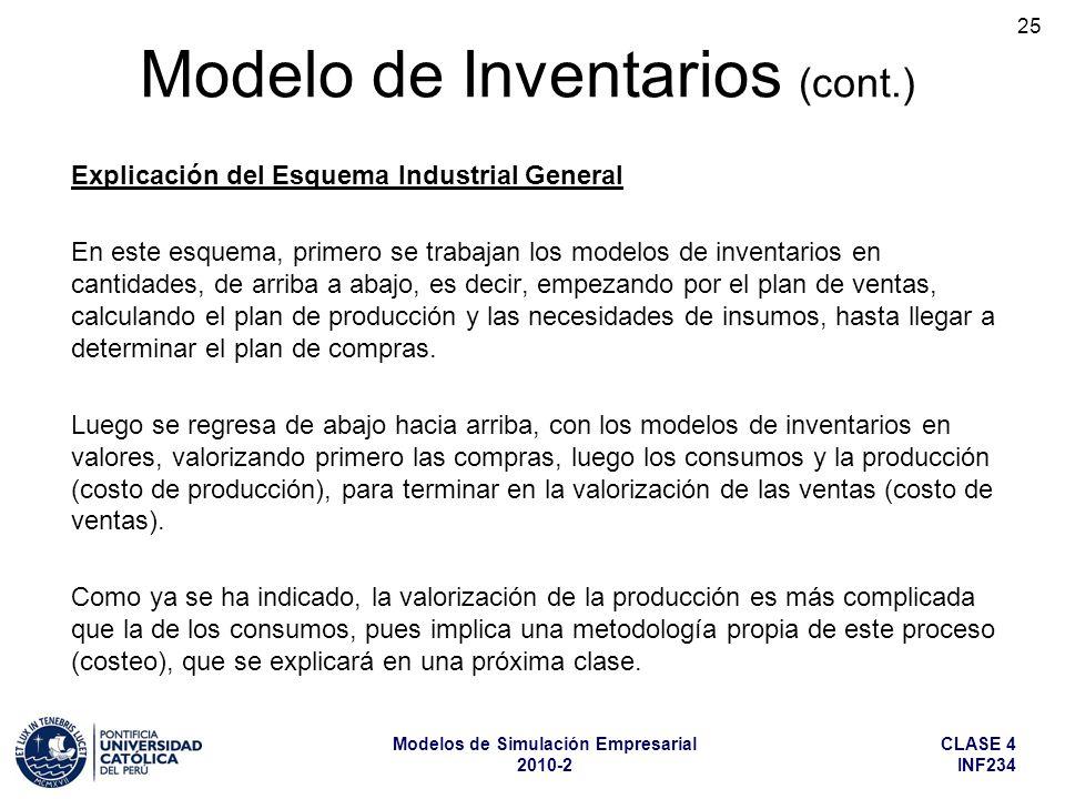 CLASE 4 INF234 Modelos de Simulación Empresarial 2010-2 25 Explicación del Esquema Industrial General En este esquema, primero se trabajan los modelos