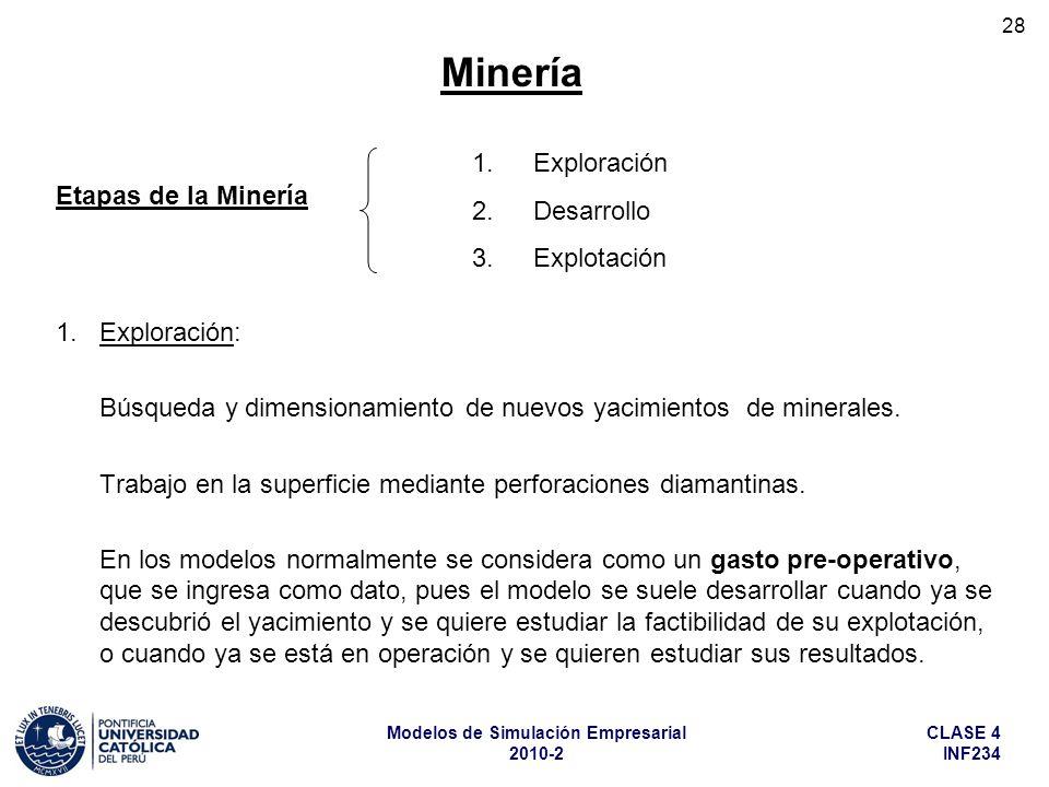CLASE 4 INF234 Modelos de Simulación Empresarial 2010-2 28 1. Exploración: Búsqueda y dimensionamiento de nuevos yacimientos de minerales. Trabajo en