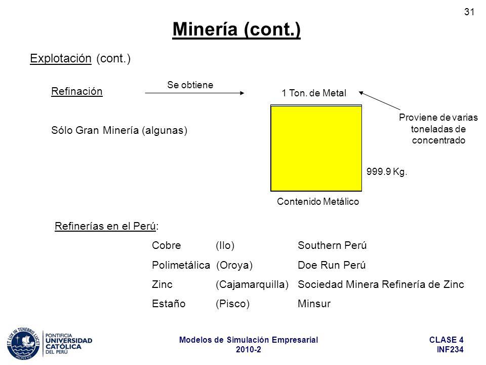 CLASE 4 INF234 Modelos de Simulación Empresarial 2010-2 31 Minería (cont.) Refinación Sólo Gran Minería (algunas) 1 Ton. de Metal 999.9 Kg. Contenido