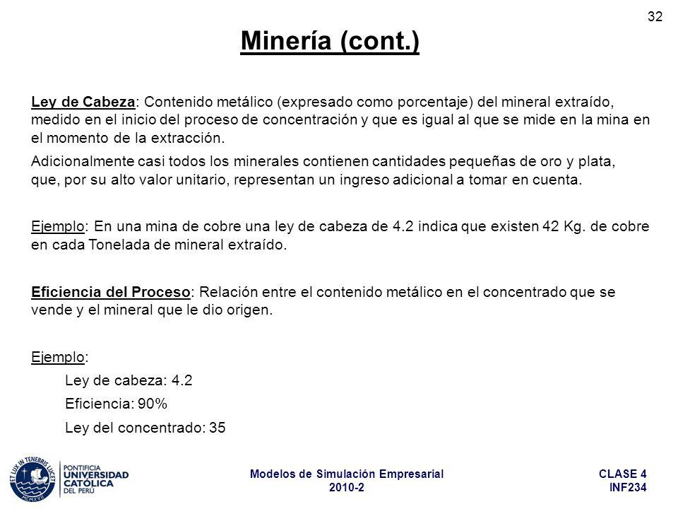 CLASE 4 INF234 Modelos de Simulación Empresarial 2010-2 32 Ley de Cabeza: Contenido metálico (expresado como porcentaje) del mineral extraído, medido