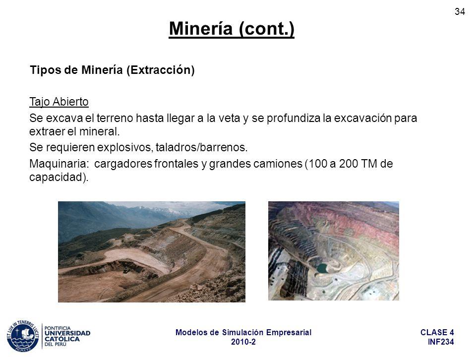 CLASE 4 INF234 Modelos de Simulación Empresarial 2010-2 34 Tipos de Minería (Extracción) Tajo Abierto Se excava el terreno hasta llegar a la veta y se